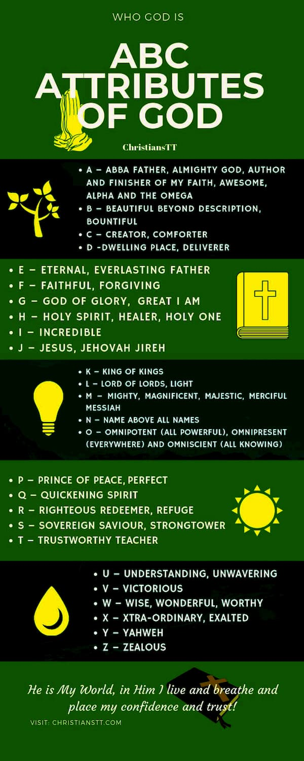 ABC Attributes of God – Who God is to me - ChristiansTT